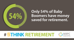 Graph showing only 54% of boomers have money saved for retirement.