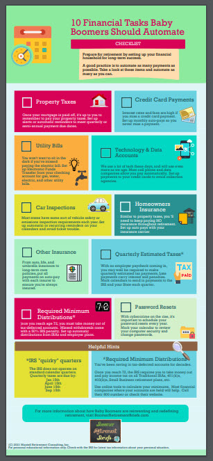 infographic of 10 financial tasks to automate