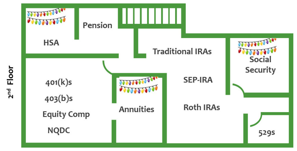 rooms in your financial house second floor
