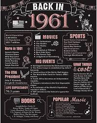 poster of 1961 events